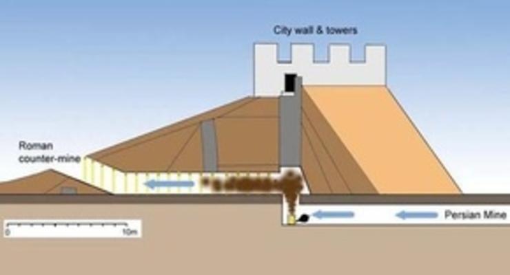 Археологи рассказали о древнейшем случае применения химического оружия
