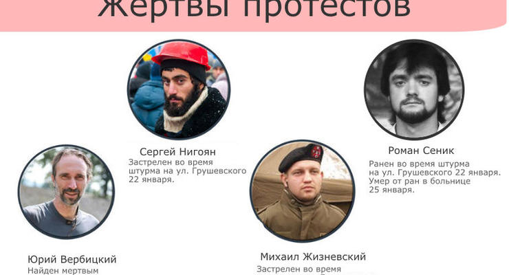 Первые жертвы протестов: что известно о погибших