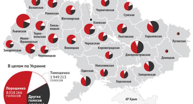 Результаты выборов президента Украины 2014: онлайн