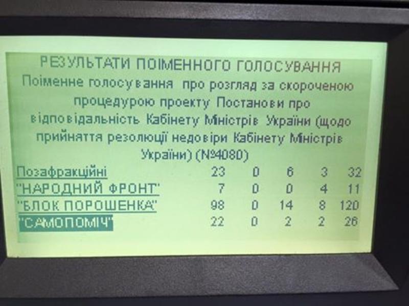 facebook.com/volodymyr.ariev