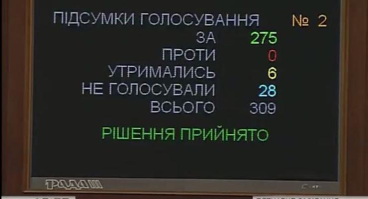 Рада дала добро на задержание, арест и привлечение к ответственности Онищенко