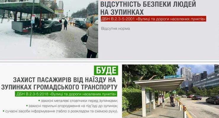 Все остановки Украины оградят защитными столбиками