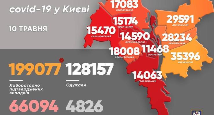 В Киеве за сутки от коронавируса умерли восемь человек