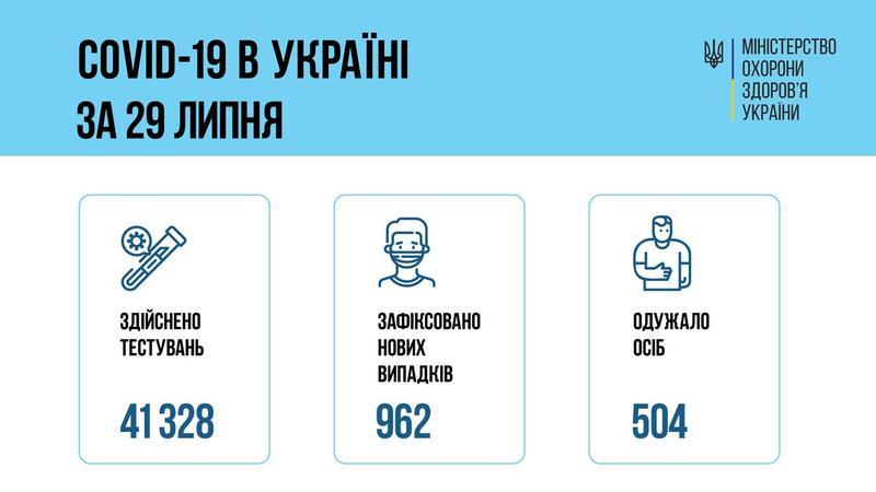 Иллюстративное фото / facebook.com/moz.ukr/