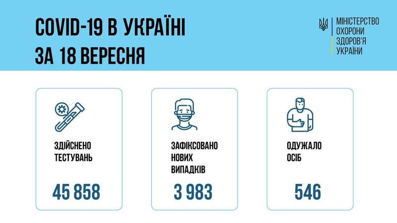 Минздрав / Telegram
