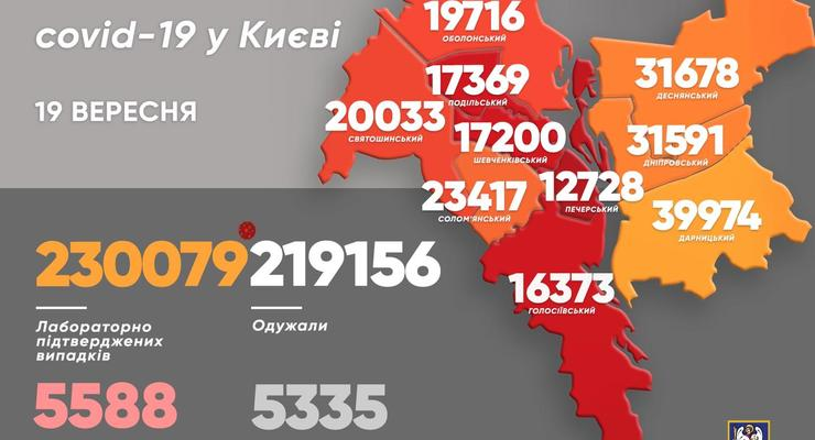 COVID-19 в Киеве: 161 случай за сутки, выздоровели – 35 человек