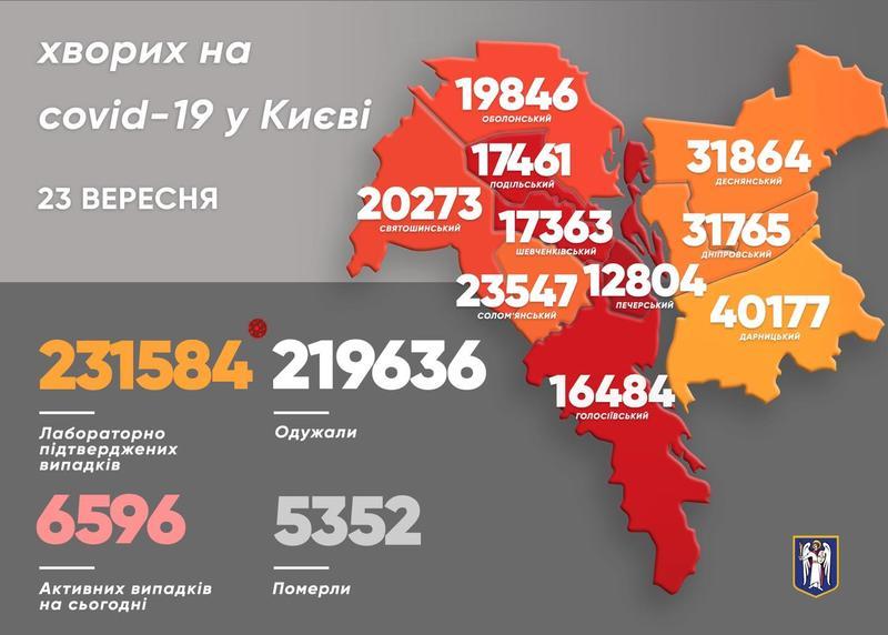 Иллюстративное фото / facebook.com/merkieva/
