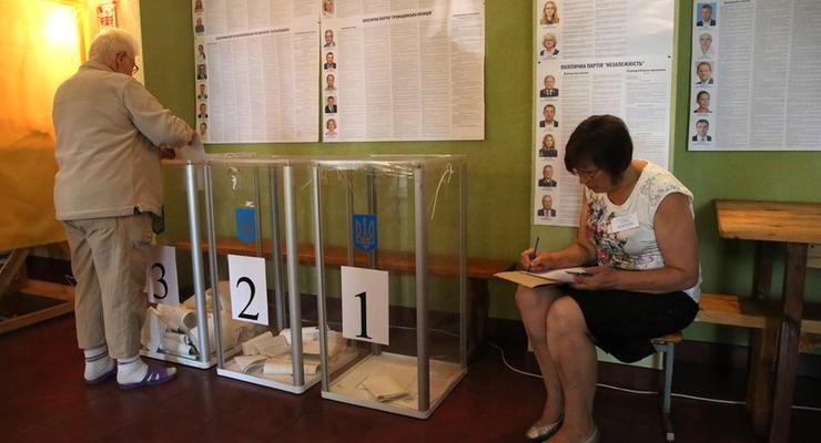 Новый рейтинг партий: За кого бы голосовали украинцы
