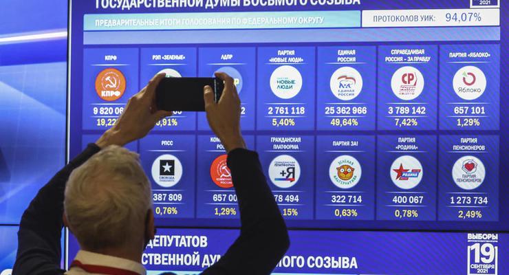 """Выборы в Госдуму выиграла """"Единая Россия"""", - официальные результаты"""