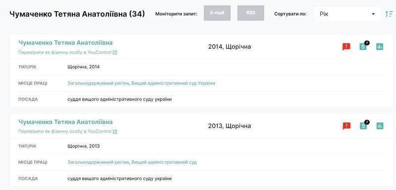Скриншот с открытого реестра деклараций